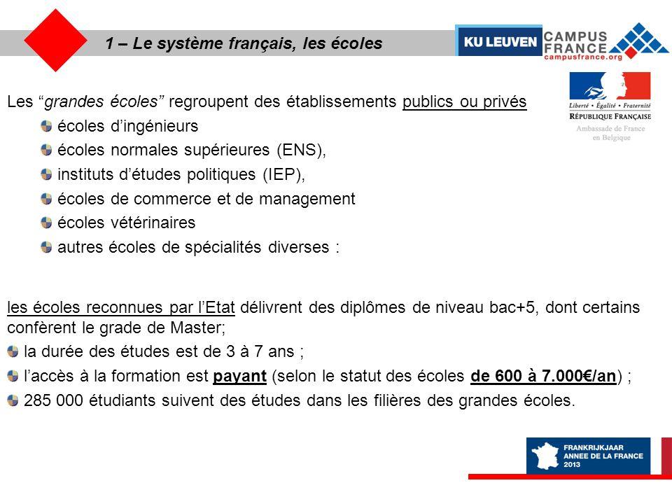 1 – Le système français, les écoles