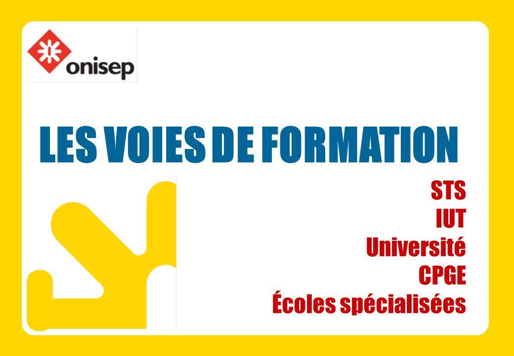 LES VOIES DE FORMATION STS IUT Université CPGE Écoles spécialisées 1