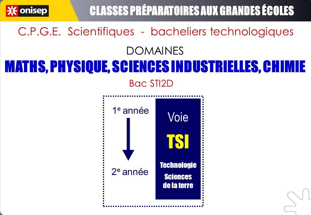 TSI CLASSES PRÉPARATOIRES AUX GRANDES ÉCOLES