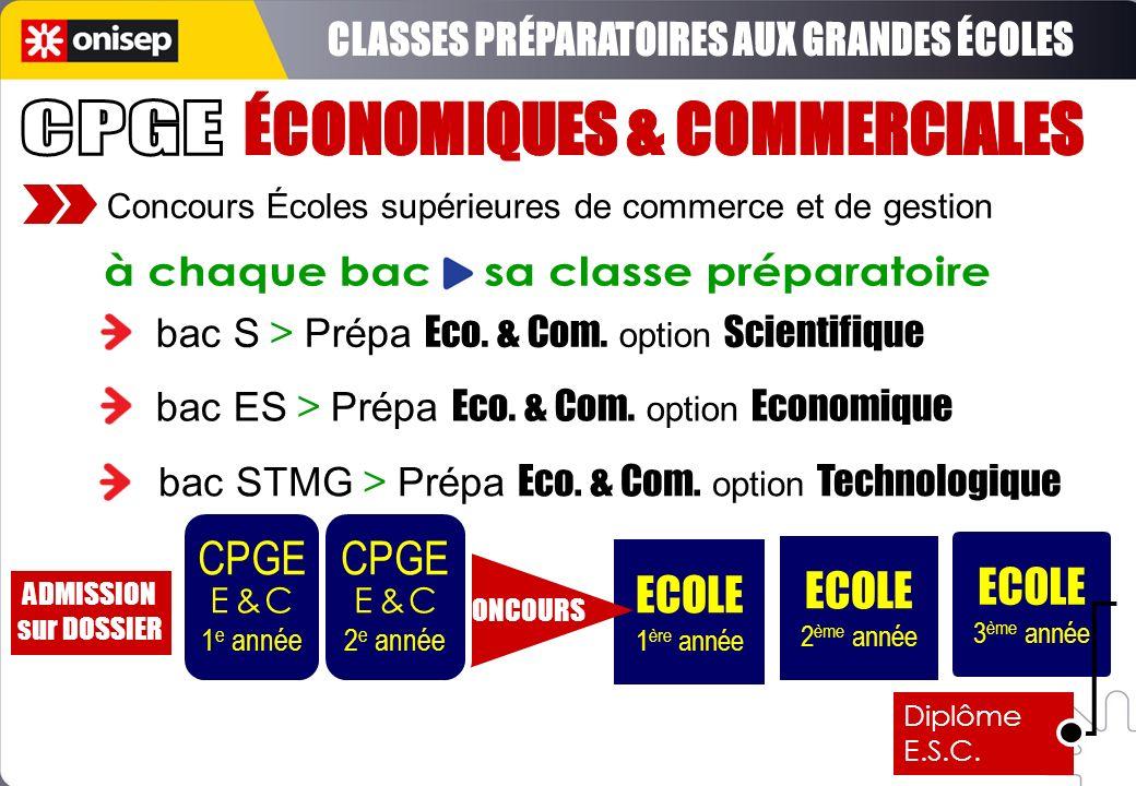 CLASSES PRÉPARATOIRES AUX GRANDES ÉCOLES ÉCONOMIQUES & COMMERCIALES