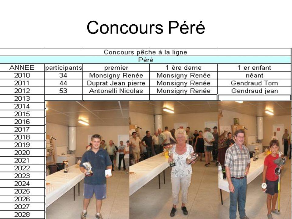 Concours Péré