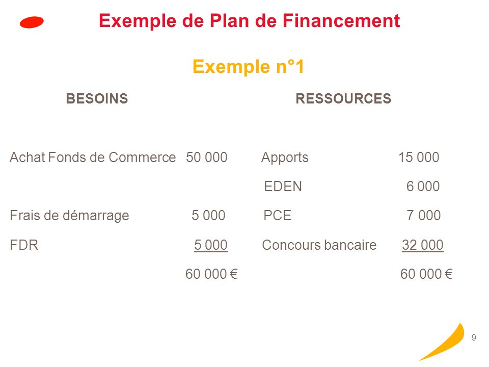 Exemple de Plan de Financement Exemple n°2