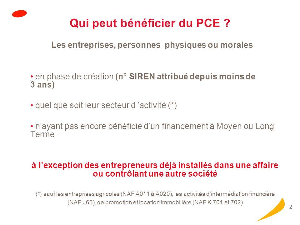 Que finance le PCE Tous les besoins liés à la création d'entreprise, et notamment les besoins immatériels.