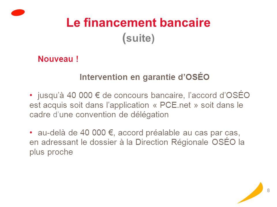 Exemple de Plan de Financement Exemple n°1