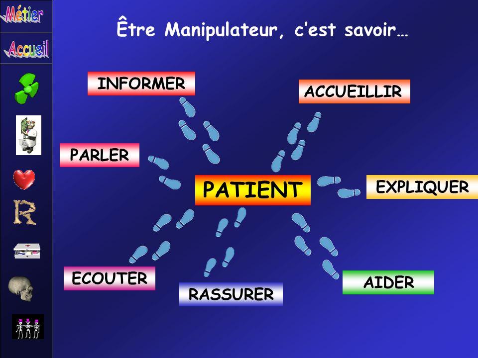 PATIENT Être Manipulateur, c'est savoir… INFORMER ACCUEILLIR PARLER