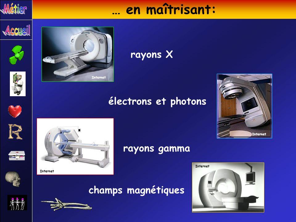 … en maîtrisant: rayons X électrons et photons rayons gamma