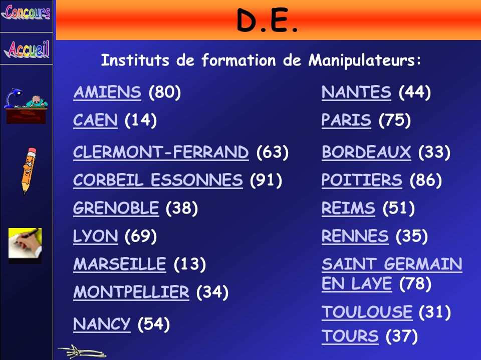 Instituts de formation de Manipulateurs: