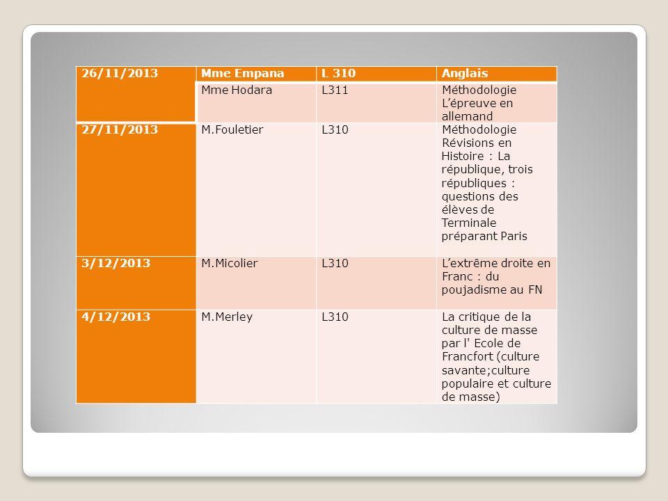 26/11/2013 Mme Empana. L 310. Anglais. Mme Hodara. L311. Méthodologie. L'épreuve en allemand.