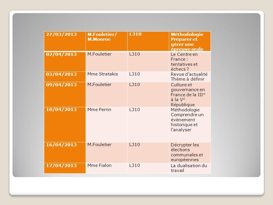 27/03/2013 M.Fouletier/ M.Monroe. L310. Méthodologie. Préparer et gérer une épreuve orale. 02/04/2013.