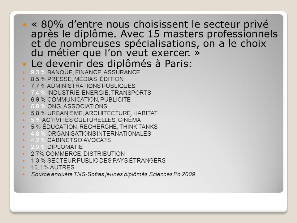 Le devenir des diplômés à Paris: