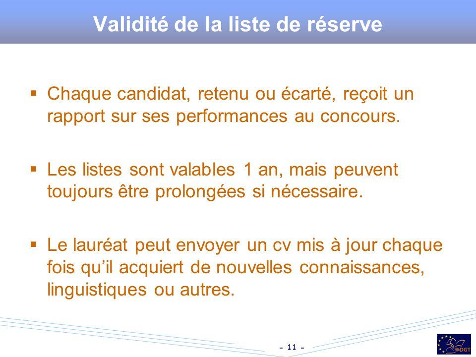 Validité de la liste de réserve