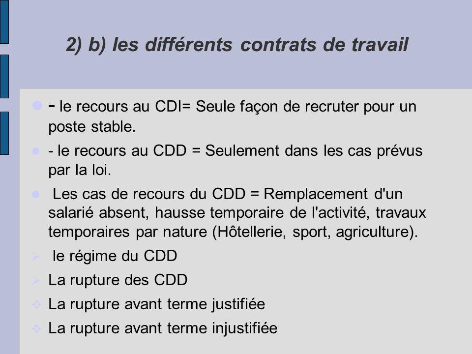 2) b) les différents contrats de travail