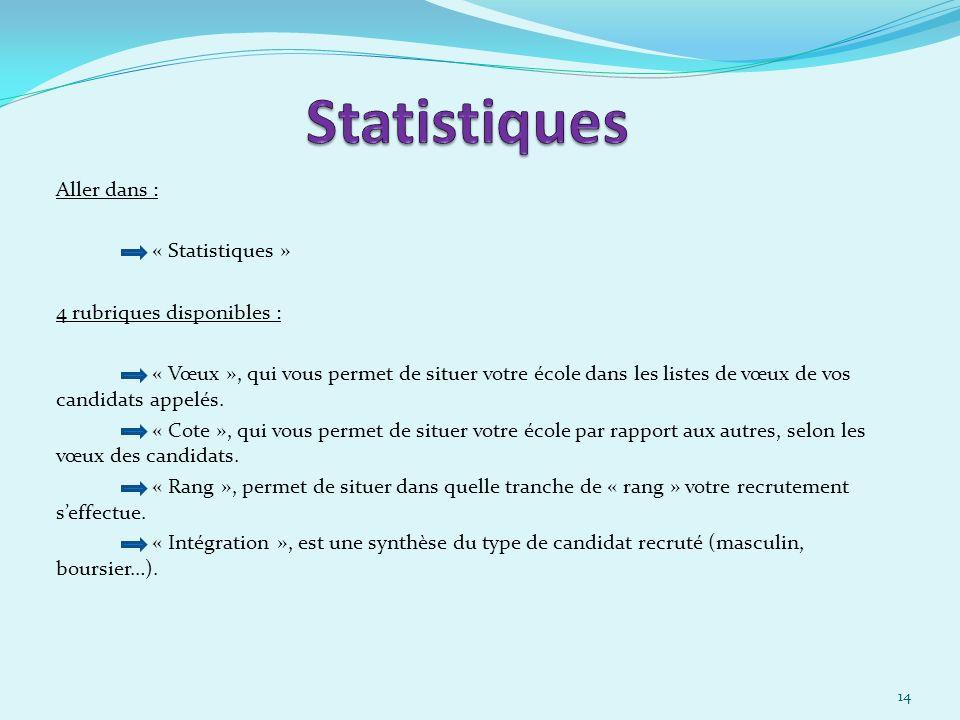 Statistiques Aller dans : « Statistiques » 4 rubriques disponibles :