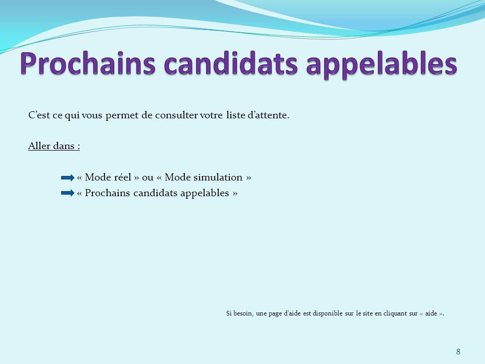 Prochains candidats appelables