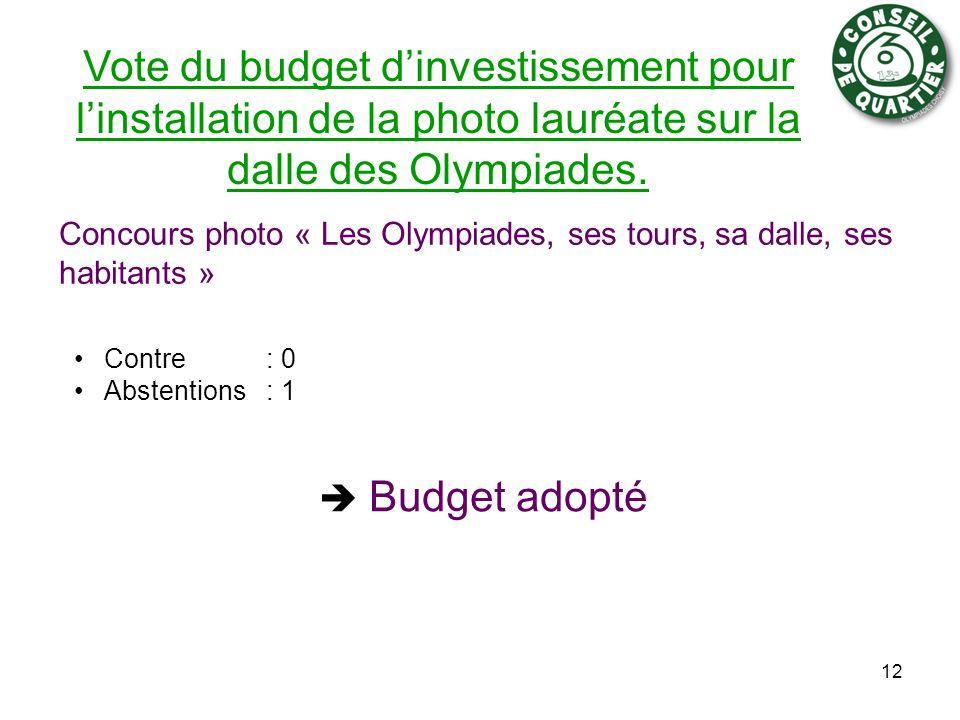Vote du budget d'investissement pour l'installation de la photo lauréate sur la dalle des Olympiades.