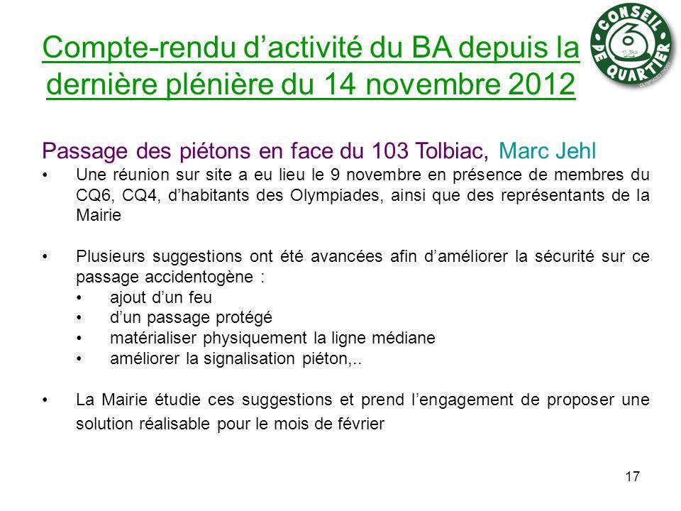 Compte-rendu d'activité du BA depuis la dernière plénière du 14 novembre 2012