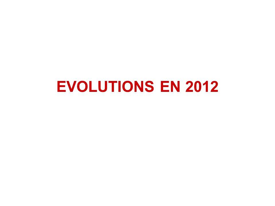 EVOLUTIONS EN 2012