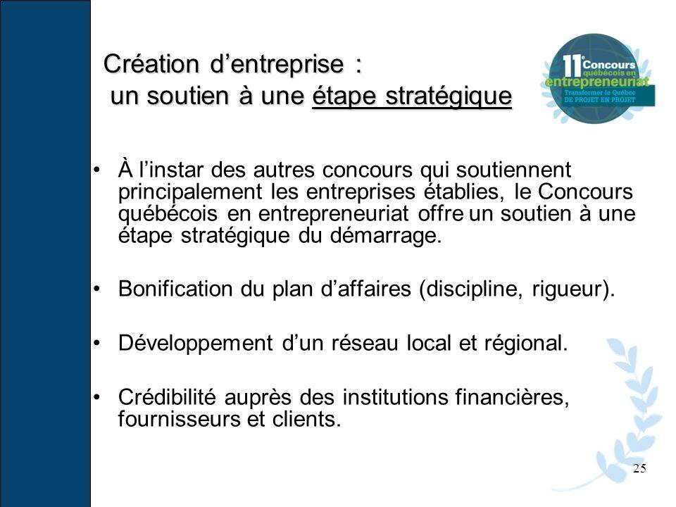 Création d'entreprise : un soutien à une étape stratégique