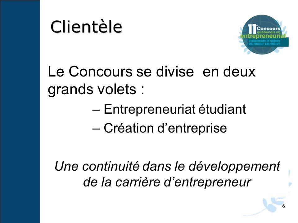 Une continuité dans le développement de la carrière d'entrepreneur