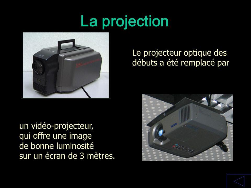 La projection Le projecteur optique des débuts a été remplacé par