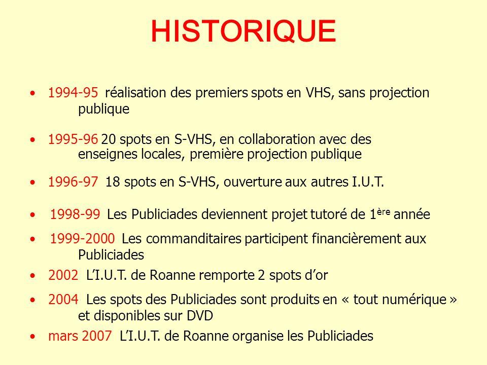 HISTORIQUE 1994-95 réalisation des premiers spots en VHS, sans projection publique.