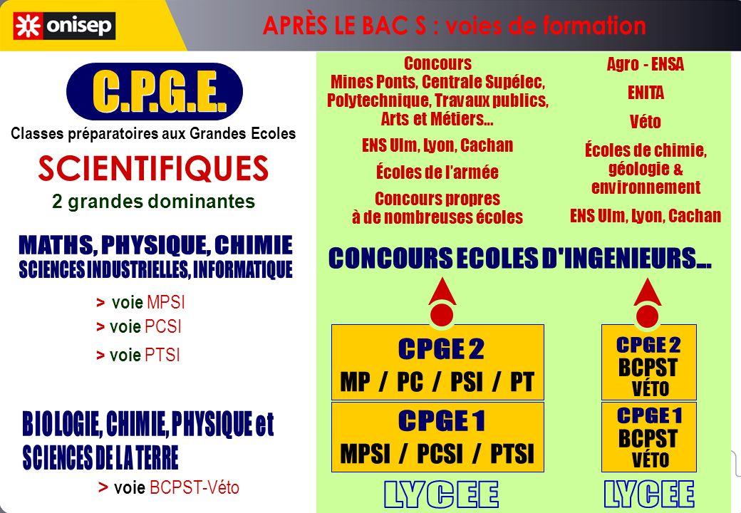 C.P.G.E. APRÈS LE BAC S : voies de formation SCIENTIFIQUES