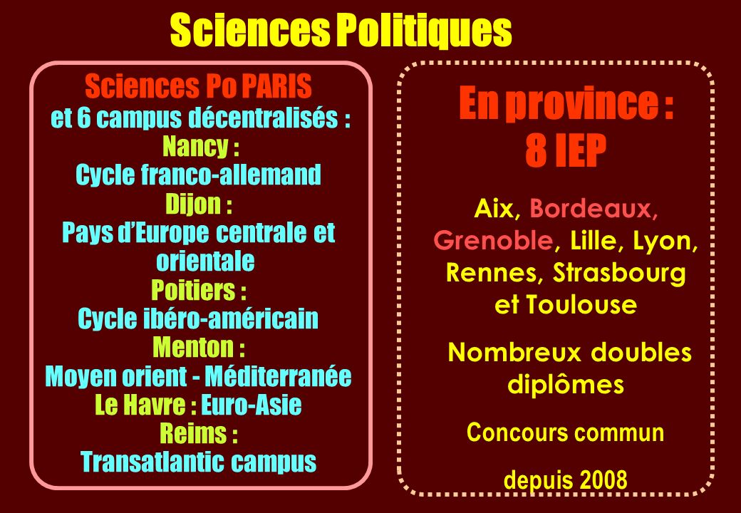 Sciences Politiques En province : 8 IEP Sciences Po PARIS