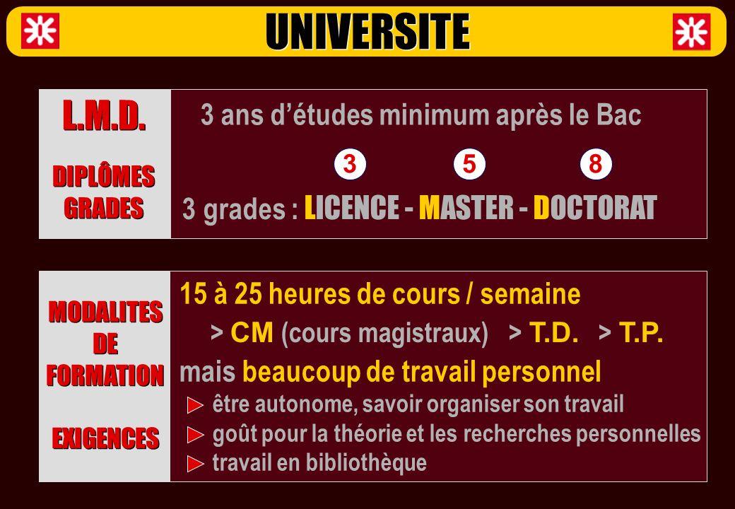 UNIVERSITE L.M.D. 3 ans d'études minimum après le Bac