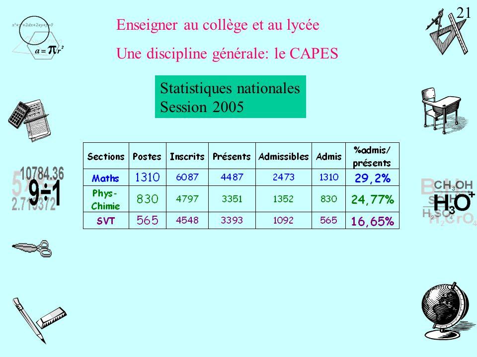 21 Enseigner au collège et au lycée. Une discipline générale: le CAPES.