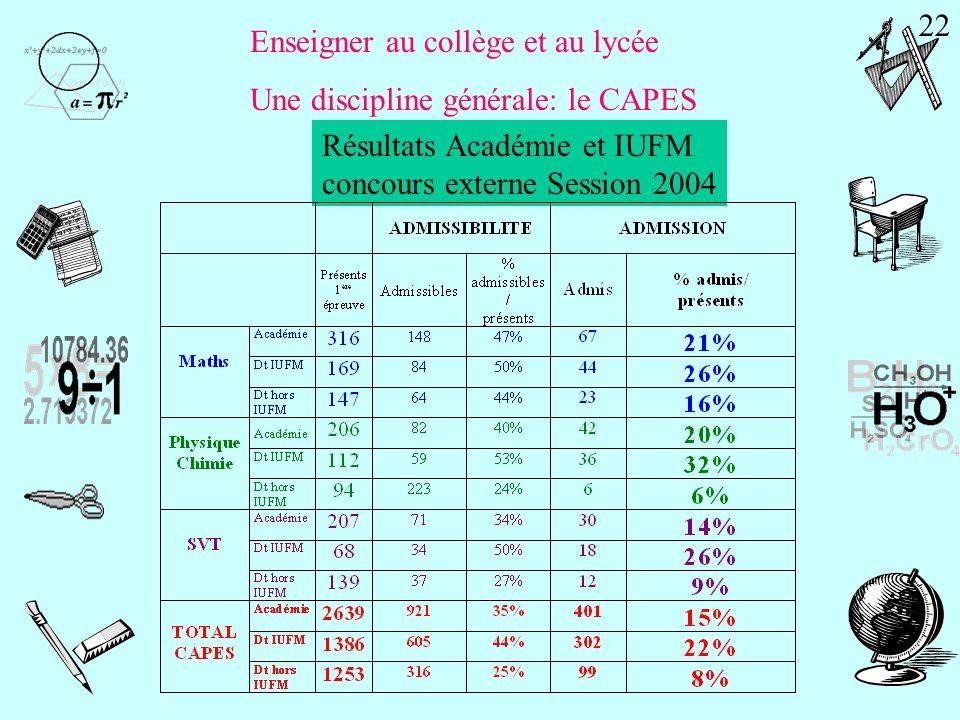 22 Enseigner au collège et au lycée. Une discipline générale: le CAPES. Résultats Académie et IUFM.