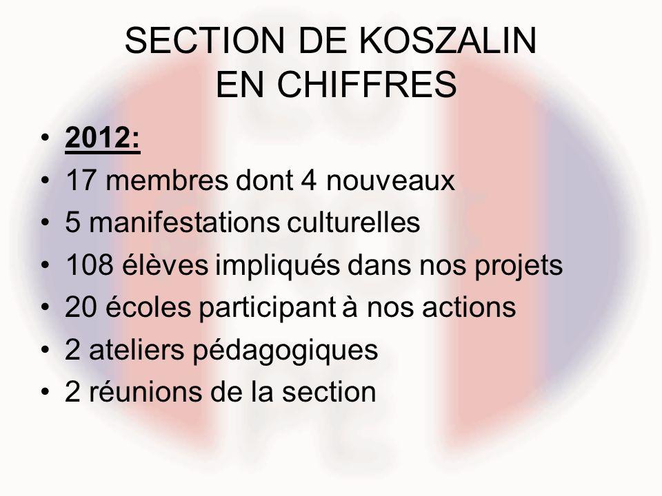 SECTION DE KOSZALIN EN CHIFFRES