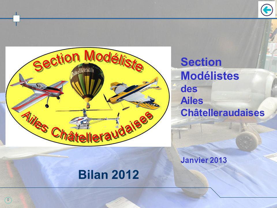 AERO-MODELISME Montgolfière Avion plein air Avion indoor Hélicoptère