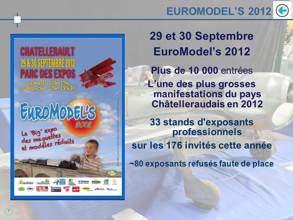 EUROMODEL'S 2012 L'inauguration Une partie des modèles du show
