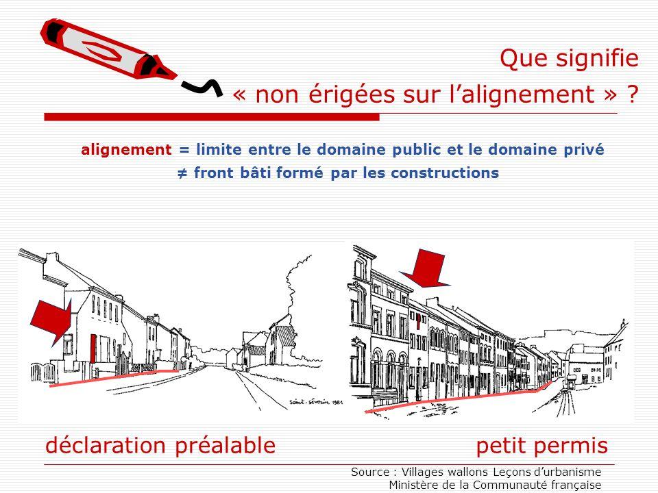 alignement = limite entre le domaine public et le domaine privé