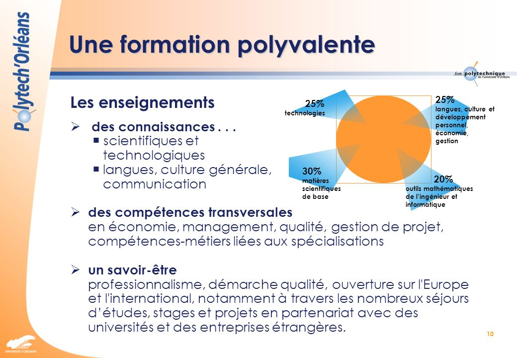 Une formation polyvalente