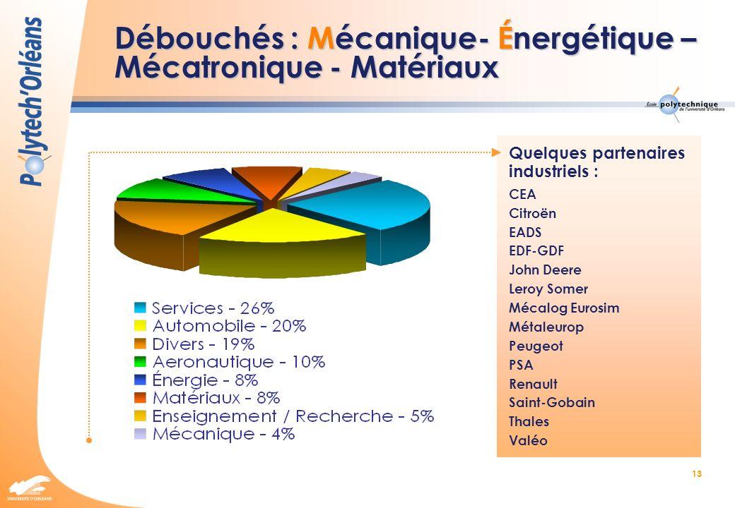 Débouchés : Mécanique- Énergétique – Mécatronique - Matériaux
