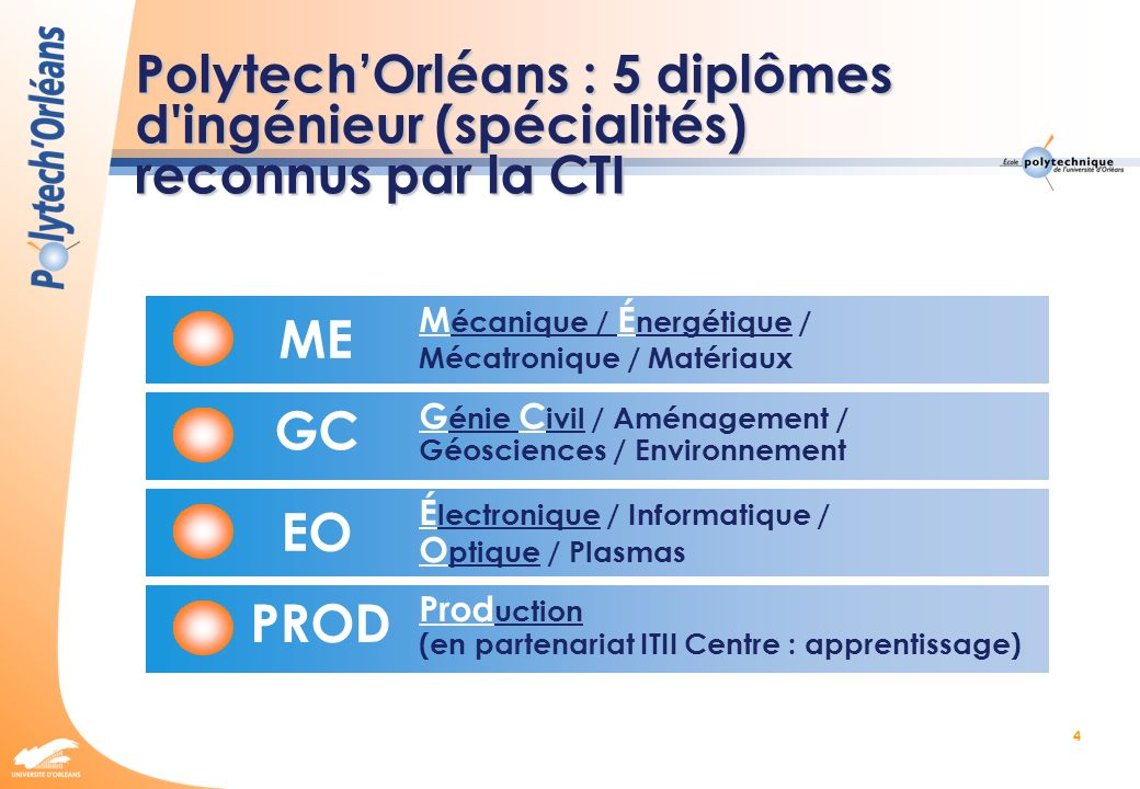 Polytech'Orléans : 5 diplômes d ingénieur (spécialités)
