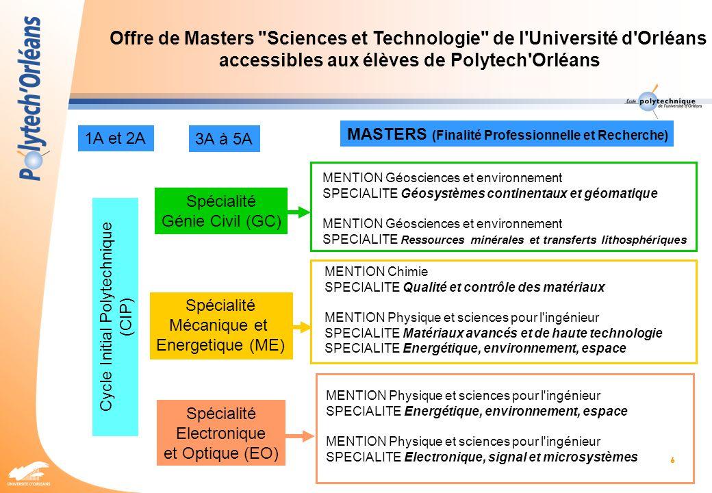 Offre de Masters Sciences et Technologie de l Université d Orléans