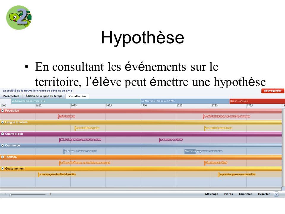 Hypothèse En consultant les événements sur le territoire, l'élève peut émettre une hypothèse de travail.