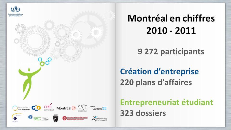 Montréal en chiffres 2010 - 2011 9 272 participants