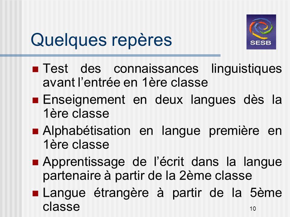 Quelques repères Test des connaissances linguistiques avant l'entrée en 1ère classe. Enseignement en deux langues dès la 1ère classe.