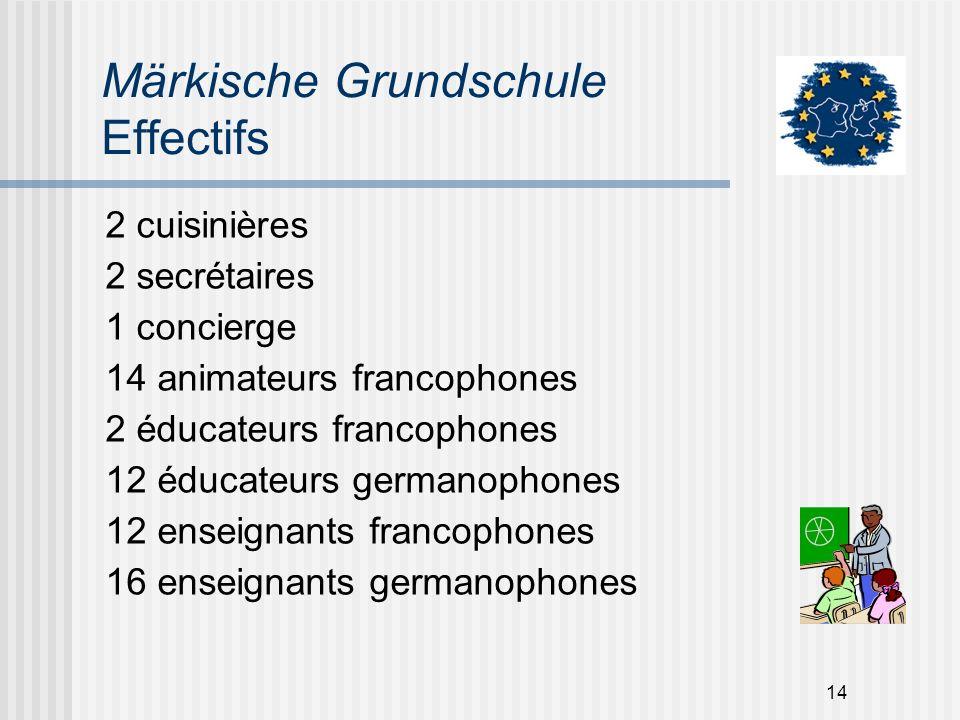 Märkische Grundschule Effectifs