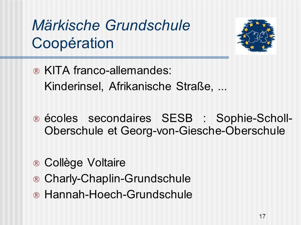 Märkische Grundschule Coopération