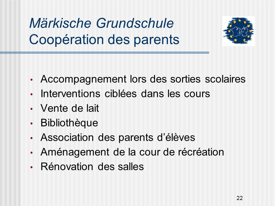 Märkische Grundschule Coopération des parents
