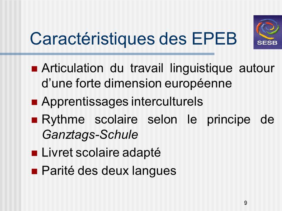 Caractéristiques des EPEB