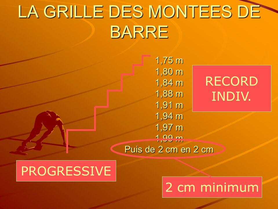LA GRILLE DES MONTEES DE BARRE