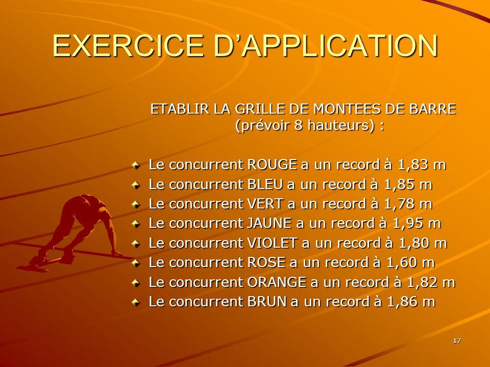 EXERCICE D'APPLICATION