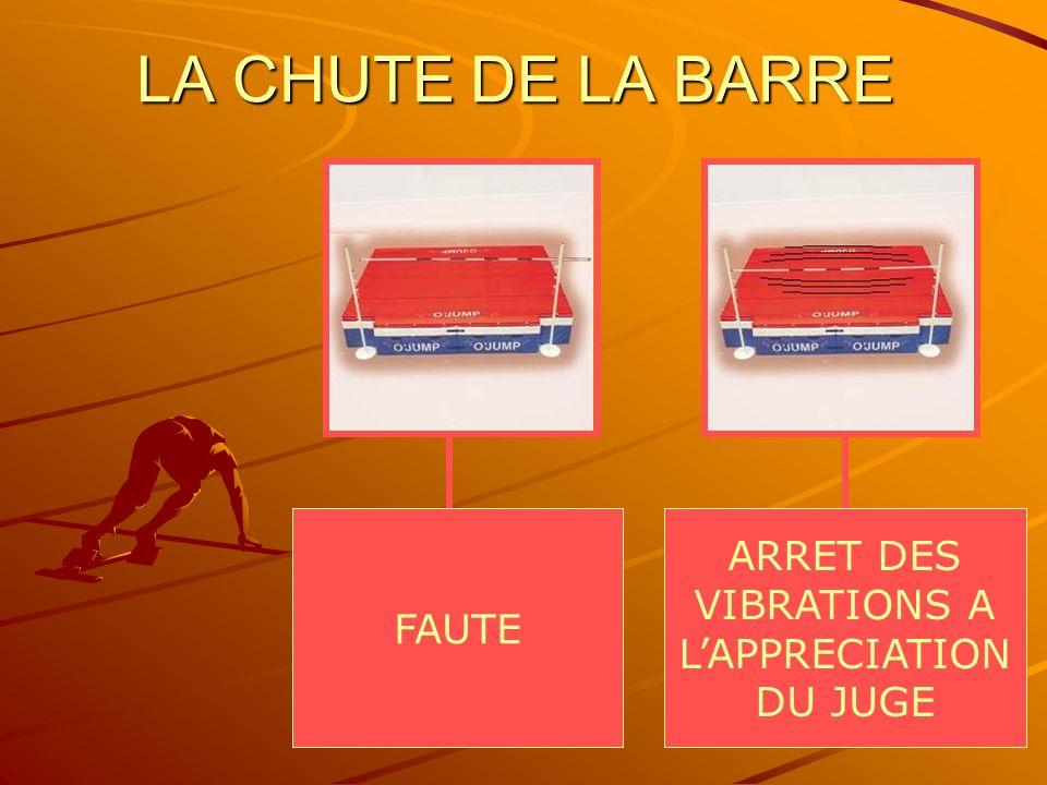 LA CHUTE DE LA BARRE ARRET DES VIBRATIONS A FAUTE L'APPRECIATION
