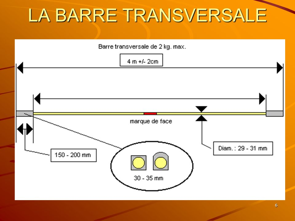 LA BARRE TRANSVERSALE