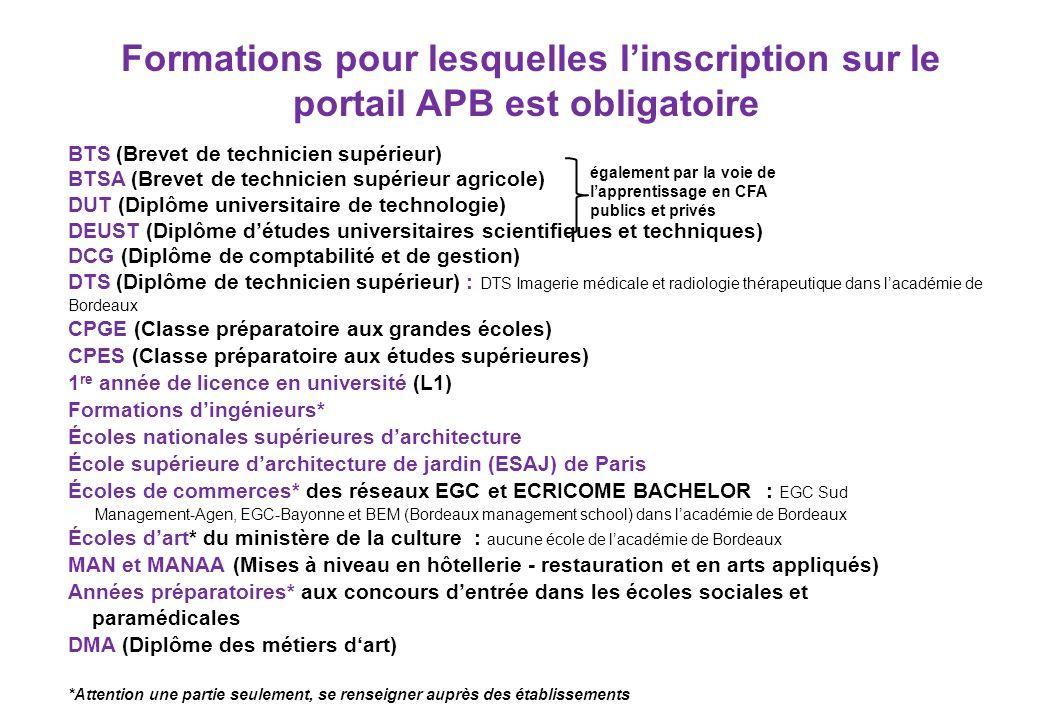 Formations pour lesquelles l'inscription sur le portail APB est obligatoire